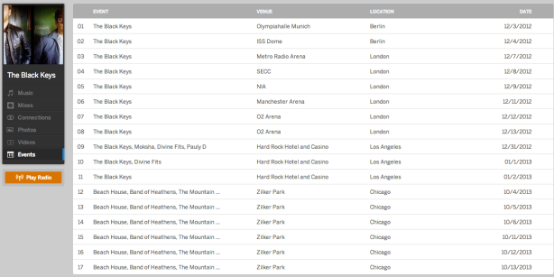 Nieuwe Myspace agenda voor bands