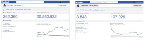 Facebook doelgroep herkennen promotieplan